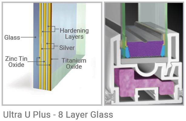 Ultra U Plus Glass Diagram